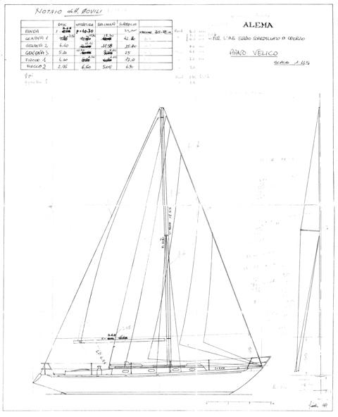 Storia di alema la prima imbarcazione progettata dal for 2 piani di cabina di ceppi di storia