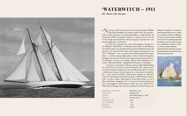 Waterwitch 1911